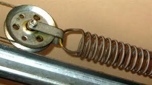Garage Door Springs Repair Plymouth